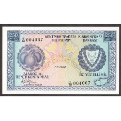 Chipre 250 Mils. 1982. SC. KM. 41 c